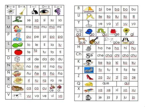las silabas en espanol para ninos tabla de abecedario ilustrado http materialeducativo