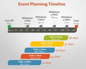 event presentation layout event planning powerpoint timeline