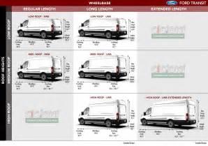 Ford Cargo Dimensions Ford Transit Rear Cargo Hvac Solutions By Cicioni