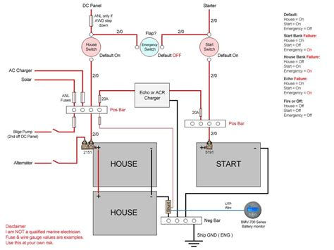 honeywell motion sensor wiring diagram wiring diagram