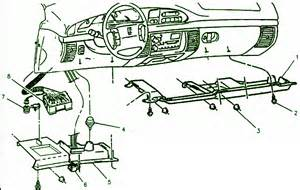 1995 oldsmobile 88 inside fuse box diagram circuit