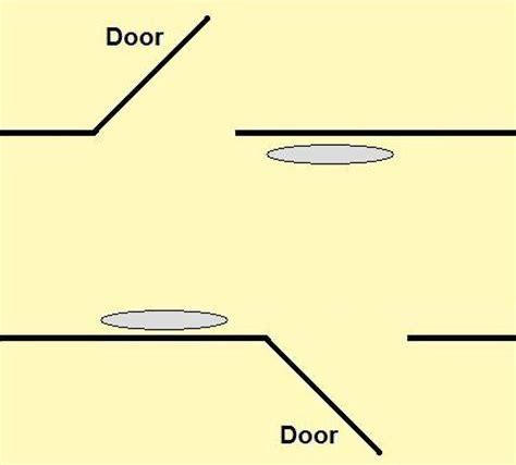 feng shui bedroom door facing bathroom door feng shui bedroom door facing bathroom door 28 images feng shui bedroom door
