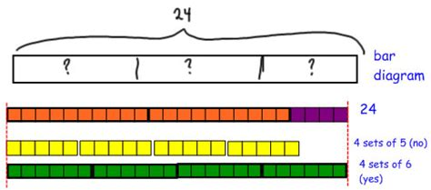 diagram with division bar diagram in multiplication images how to guide and refrence