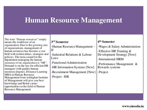 Mba In Human Resource Wiki by Distance Learnings Distance Learning Welingkar