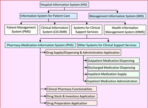 Process Of Precipitation And Its Application In Pharmacy Pharmacy And Medication Information System Phis Health