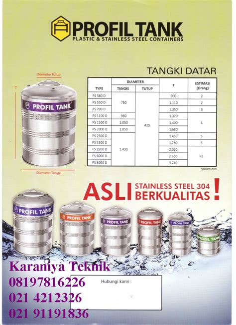 Toren Maspion tandon toren watertank tangki stainless profiltank tanpa kaki