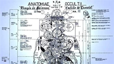 la parte escondida del anatomia oculta anatomi 230 occultii youtube