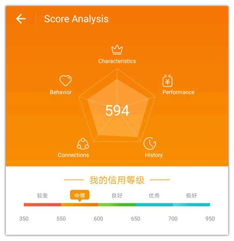 bank of china credit rating tencent credit score launching soon on wechat qq china