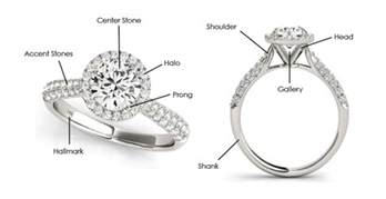 anatomy of an engagement ring kloiber jewelers