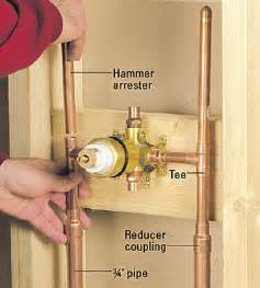 How To Install Plumbing Hooking Up A Shower Or Tub Faucet How To Install A New