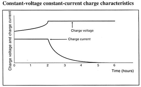 capacitor constant current capacitor discharge rate constant current 28 images rc circuits charging a capacitor