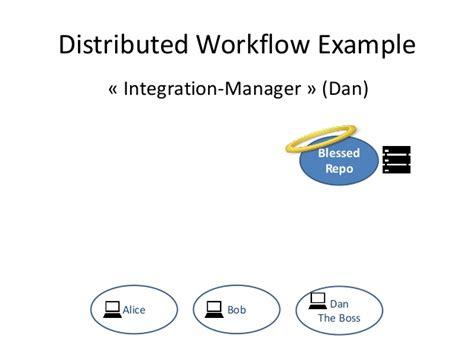 git integration manager workflow that s g it par s 233 bastien dawans cetic