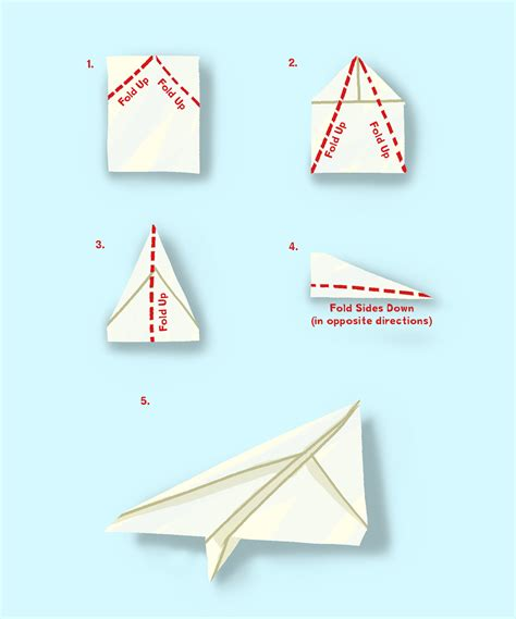 Step By Step To Make A Paper Airplane - activities garth bev
