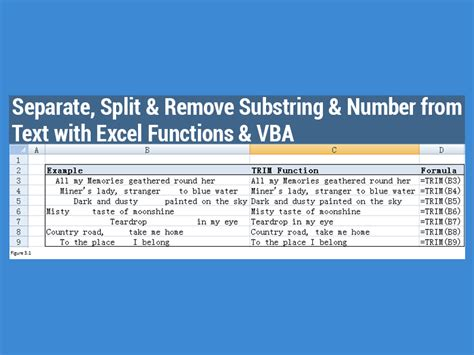 excel 2013 vba string text formulas excel vba compilation books separate split remove substring number from text with