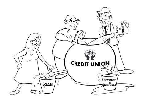Union Coloring Page credit union coloring pages coloring pages