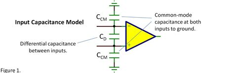 input capacitance common mode differential huh the signal archives ti e2e community