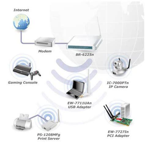 Edimax Br 6225hpn Wireless Broadband Router High Power edimax br 6225hpn n150 wireless broadband router