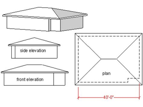 Gable Roof Drawing Gabled Roof House Plans Mexzhouse