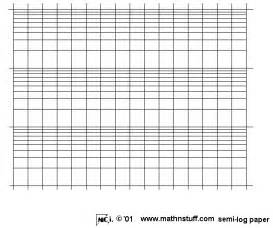 number line coordinate planes 100s boards log amp semilog