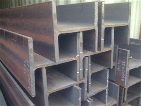 Pipa Besi Hollow 100x100 tabel ukuran berat besi inp i beam