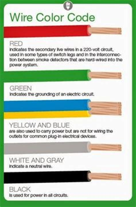 usb wire color code the four wires inside tech