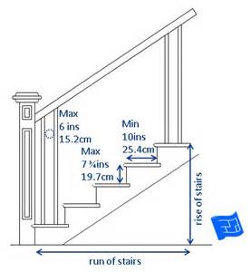Standard Stair Width And Height by Staircase Dimensions