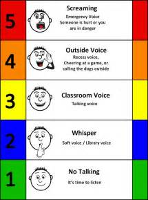 The 5 Point Scale Template by 25 Best Ideas About 5 Point Scale On Mental
