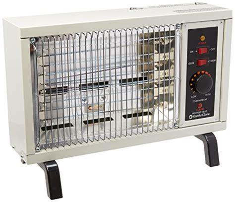 comfort zone electric radiant heater comfort zone space heaters radiant electric wire element
