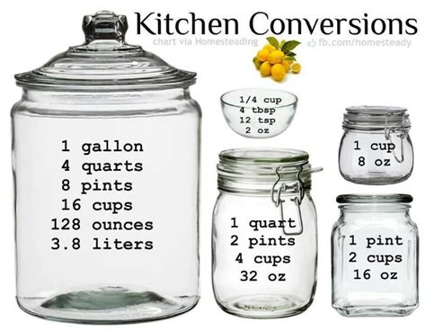 Kitchen Volume Conversion Aid Kitchen Conversion Chart Cooking Baking Tips And