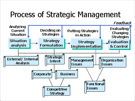 kotter the general managers lean and management processes michel baudin s blog
