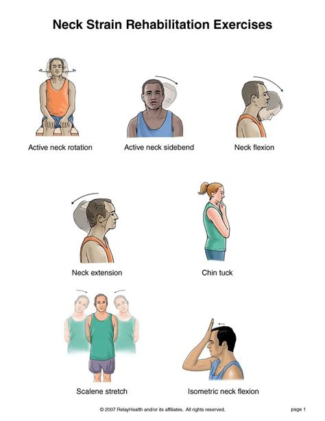 neck rehabilitation exercises projects to try neck strain exercises neck neck strain