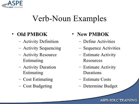 layout verb definition understanding the project management body of knowledge