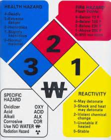working with corrosive chemicals