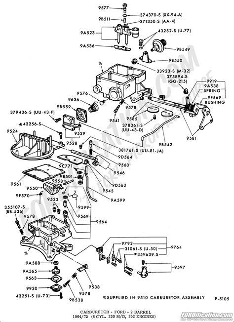 2 barrel carburetor diagram 69 360 2 barrel carb the fordification forums