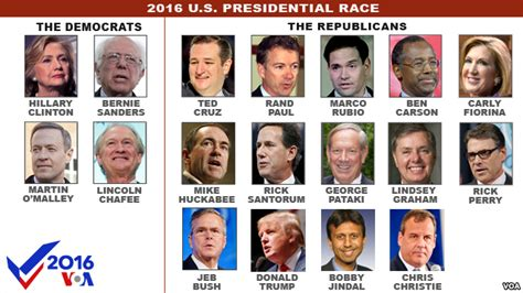 presidential election candidates list republicans have crowded field for 2016 white house bid