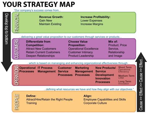 best photos of 90 day strategic plan template 30 60 90