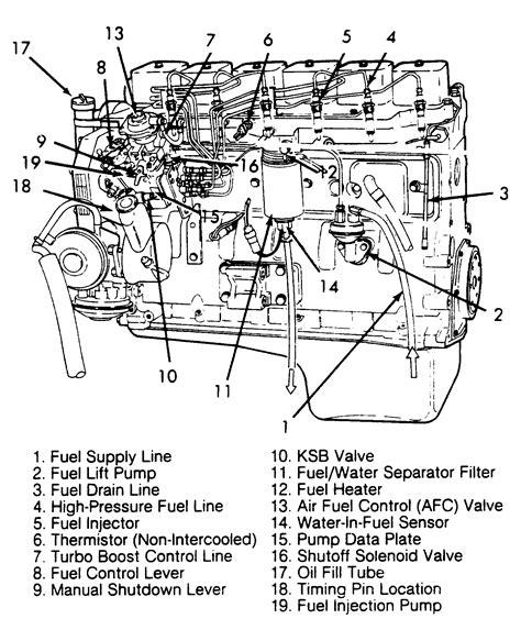 Diesel Injection Pump Diagram Additionally 2003 Dodge
