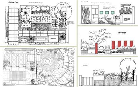 garden design drawing plans pdf