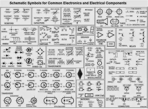 dc electrical schematic symbols dc free engine image for