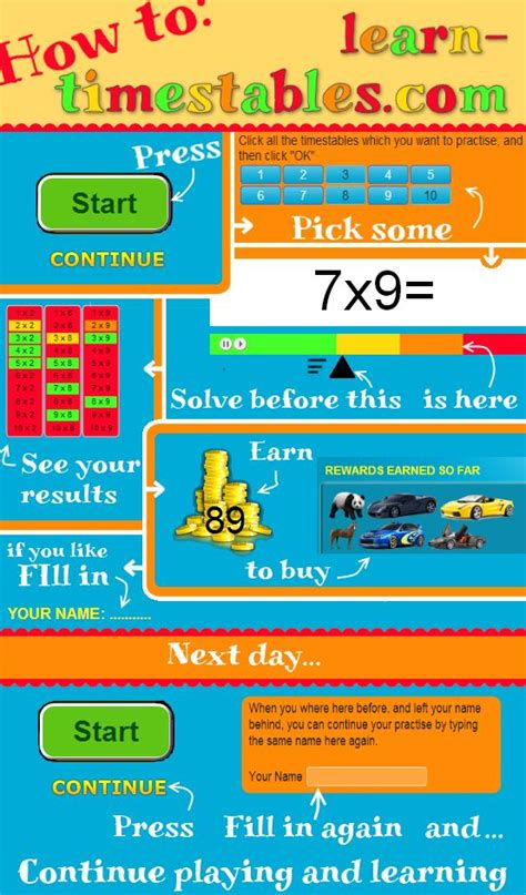 taules de multiplicar learn timestables com is a