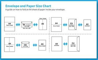 envelope sizes envelopes and standard envelope sizes on