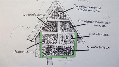 Wie Baut Ein Insektenhotel 3846 by Insektenhotel Selbst Bauen Werkzeug Materialliste Und