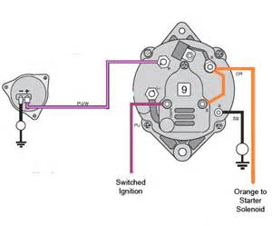 marine alternator wiring diagram