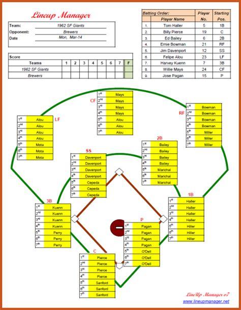 baseball lineup template baseball lineup template sop exle