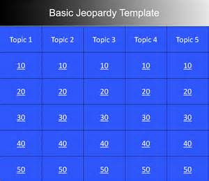 Jepordy Template by Jeopardy Template Gatewaytogiving Org