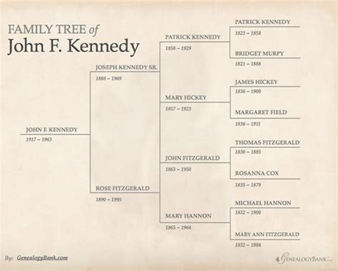 free editable family tree template family tree template 50 free documents in pdf