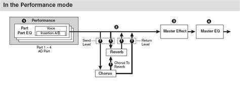 motif xs pattern mode motifator com support