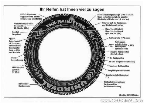 Motorrad Reifen Zu Alt by Uniroyal Dot Reifen Alter Mercedes E Klasse W211