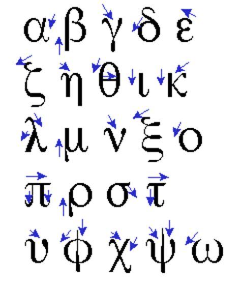 le lettere greche the alphabet
