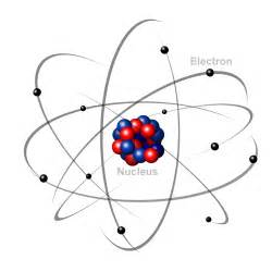An Electron And A Proton Q If Atoms Are 99 99 Space What Kind Of Space Is It